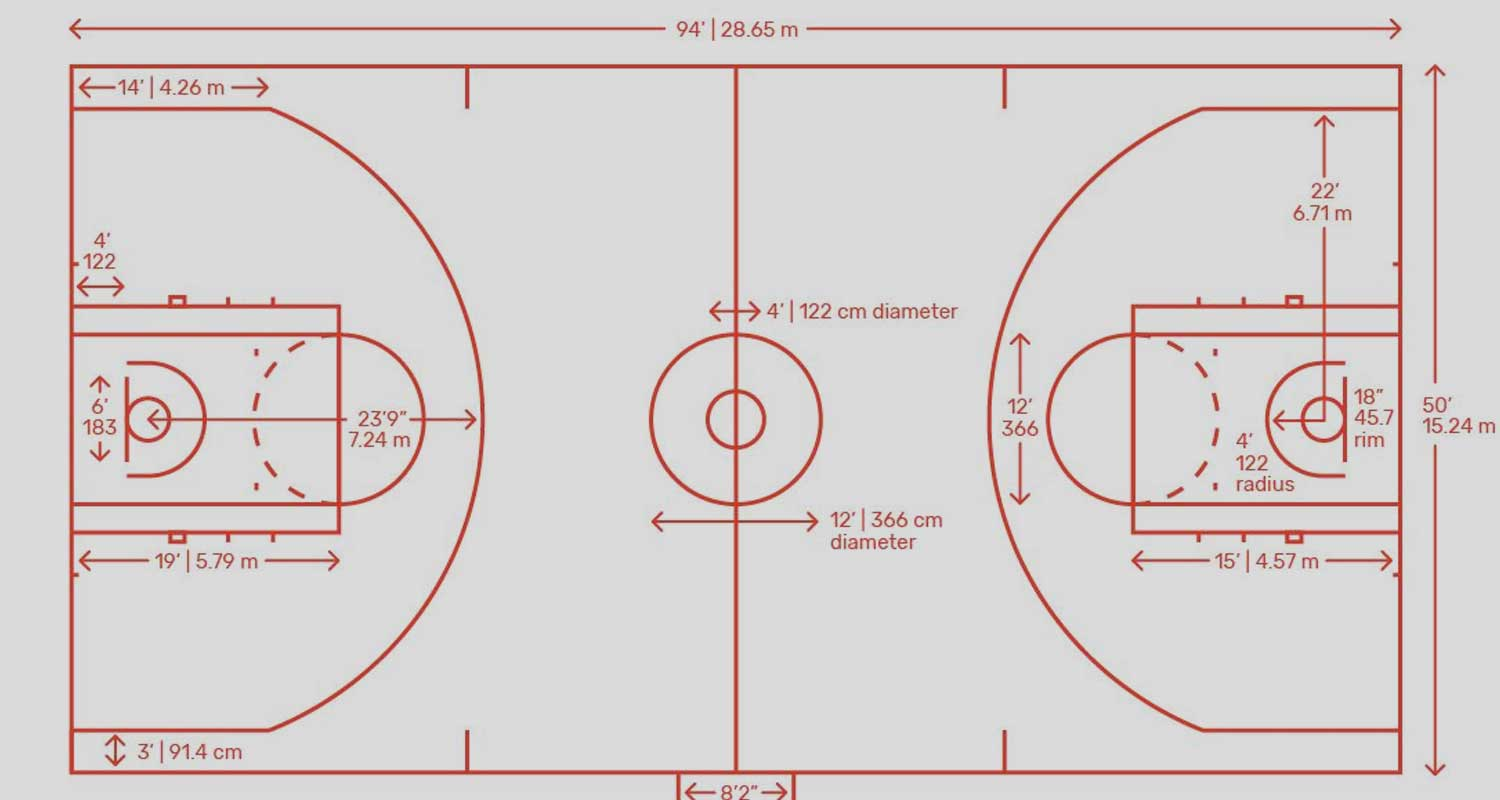 Dimensions of A College Basketball Court